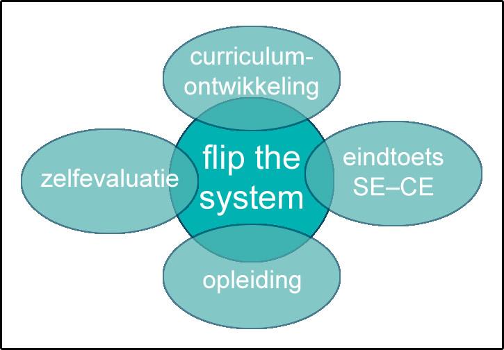 flipthesystem2
